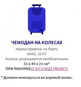 ruchnaya-klad-wizzair-priority